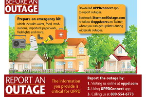 OUTAGE B-D-A INFOGRAPHIC_main image