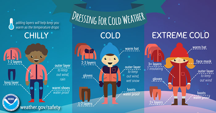 WEA_Wind chill_Winter Dress-Infographic