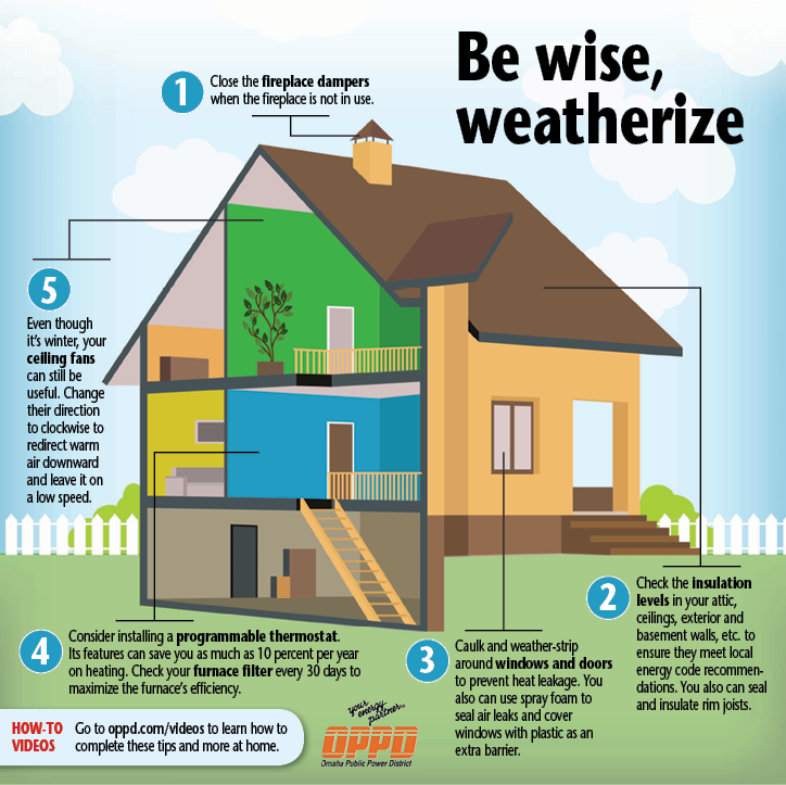 EE_HomeWeatherization_graphic
